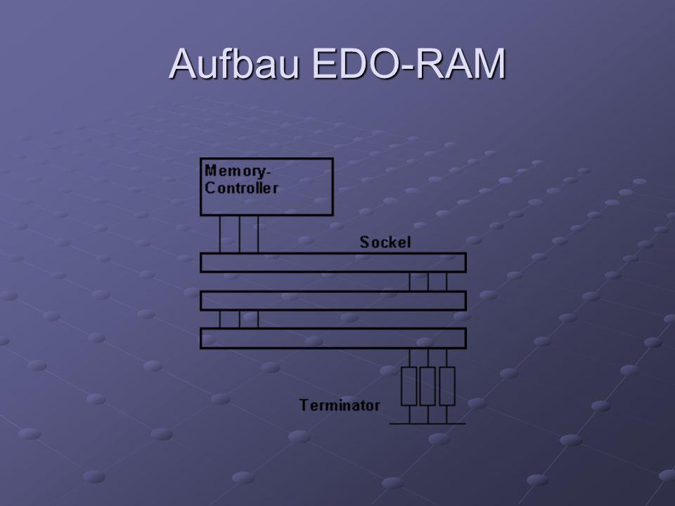 Edo Ram Sdram Rdram Ddr2 Sdram Ppt Herunterladen