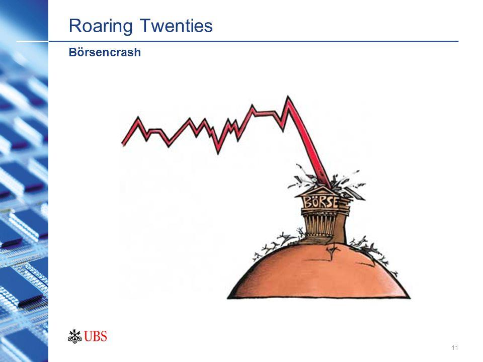 Roaring Twenties Börsencrash