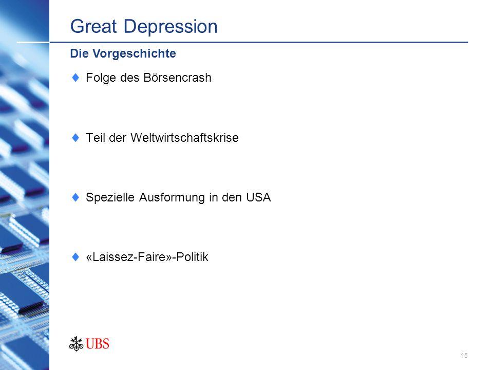 Great Depression Die Vorgeschichte Folge des Börsencrash
