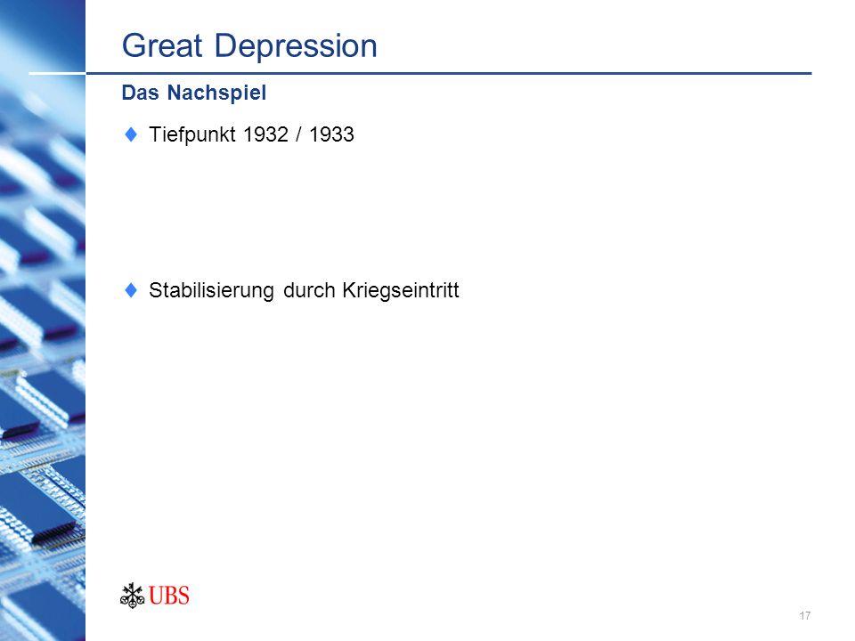 Great Depression Das Nachspiel Tiefpunkt 1932 / 1933