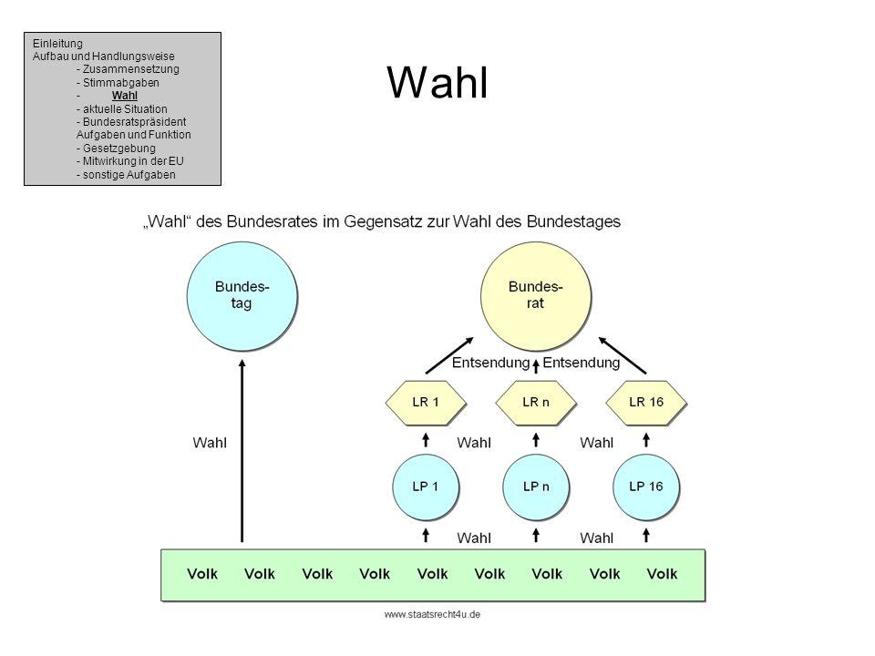 Wahl Einleitung Aufbau und Handlungsweise - Zusammensetzung