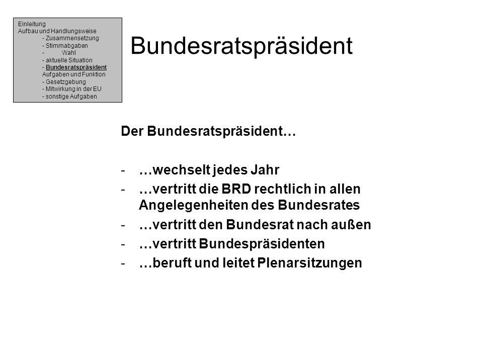 Bundesratspräsident Der Bundesratspräsident… …wechselt jedes Jahr