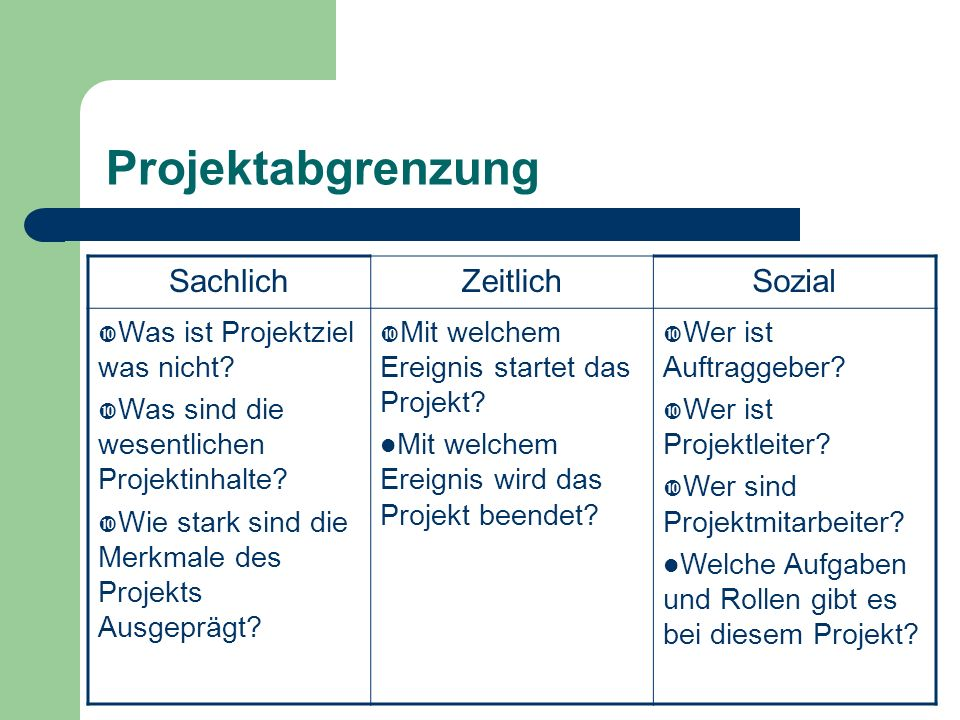 Projektabgrenzung Sachlich Zeitlich Sozial