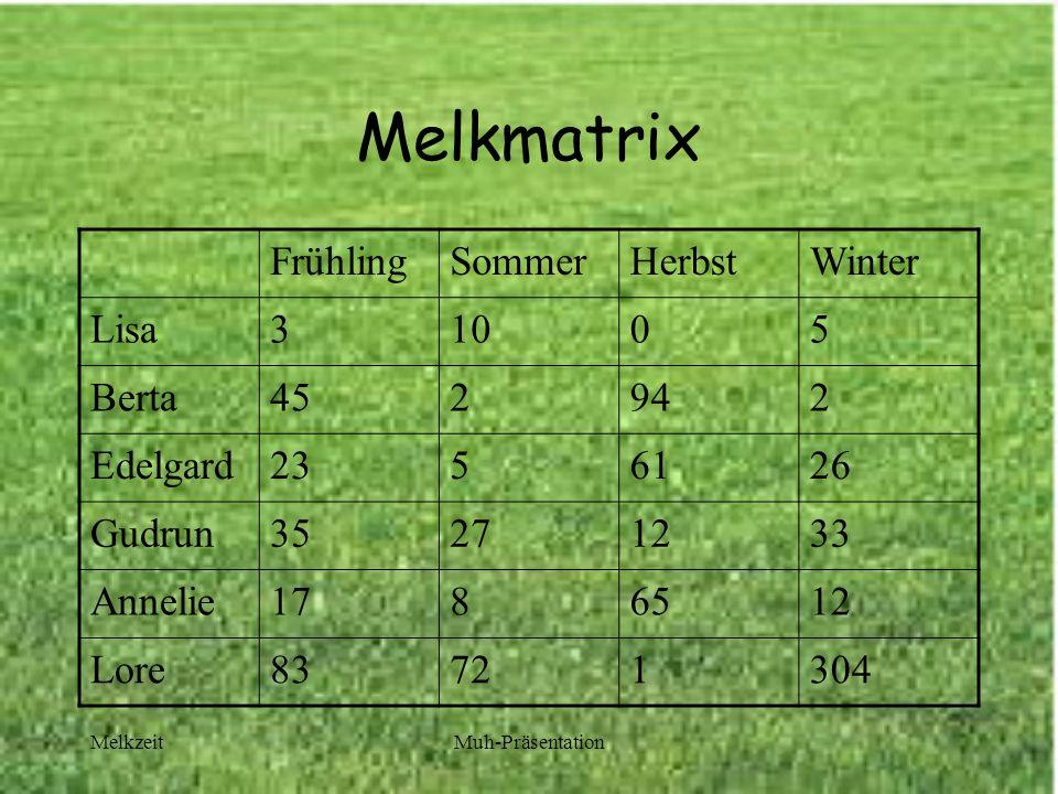 Melkmatrix Frühling Sommer Herbst Winter Lisa 3 10 5 Berta 45 2 94