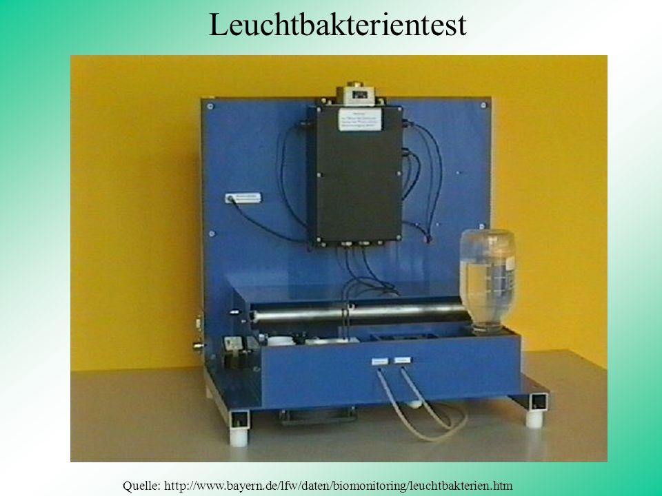Leuchtbakterientest Quelle: http://www.bayern.de/lfw/daten/biomonitoring/leuchtbakterien.htm