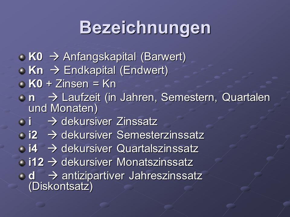Bezeichnungen K0  Anfangskapital (Barwert) Kn  Endkapital (Endwert)