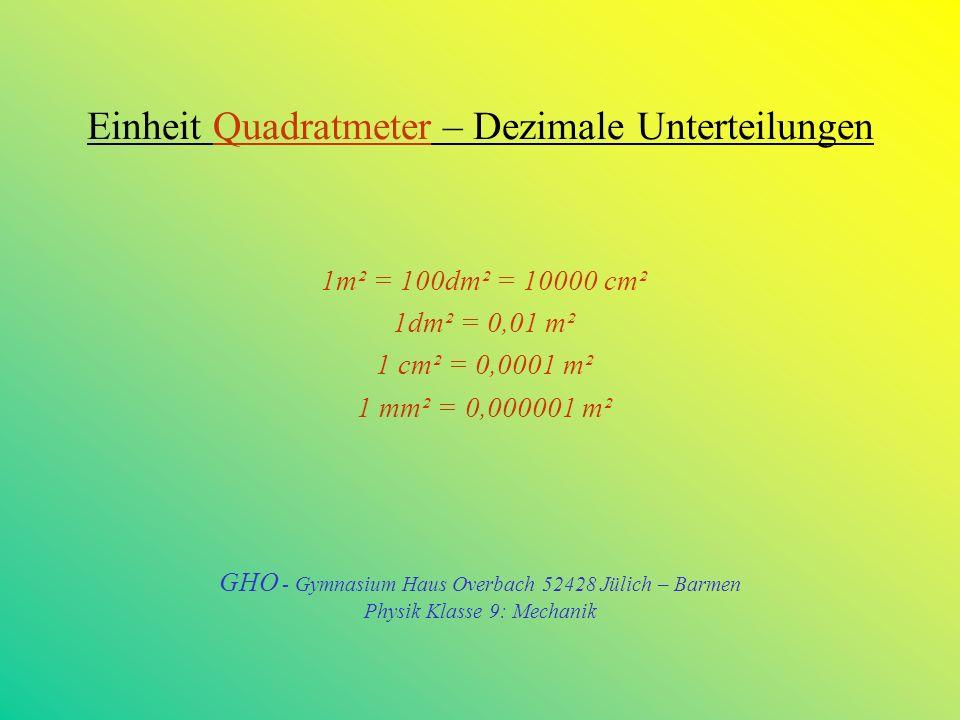 Einheit Quadratmeter – Dezimale Unterteilungen