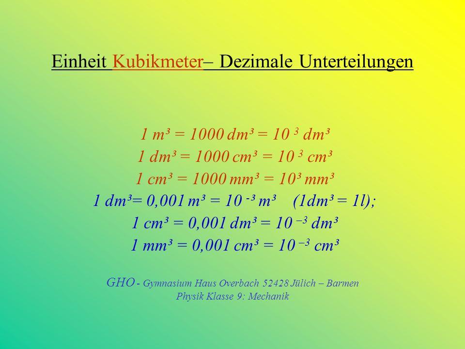 Einheit Kubikmeter– Dezimale Unterteilungen