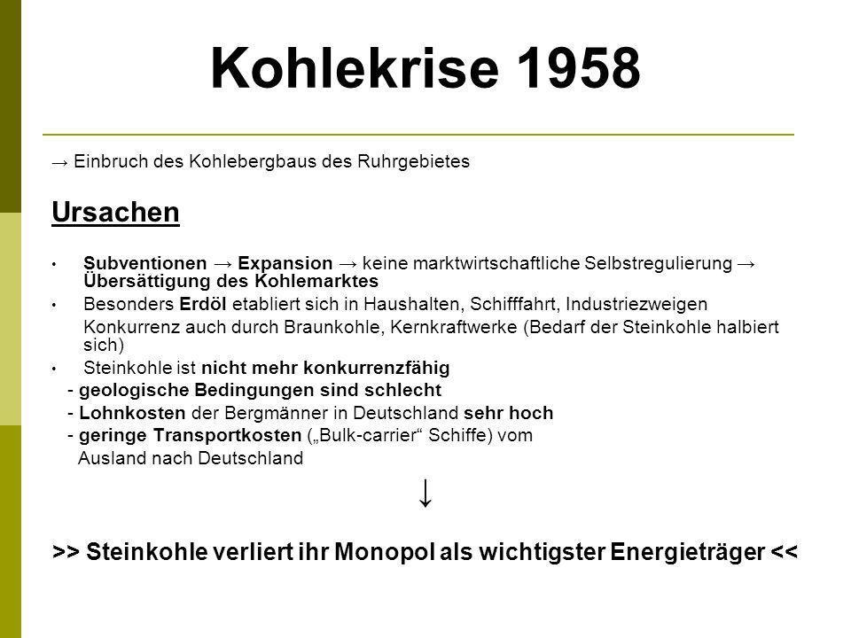Kohlekrise 1958 → Einbruch des Kohlebergbaus des Ruhrgebietes. Ursachen.
