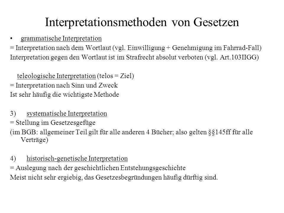 Interpretationsmethoden von Gesetzen