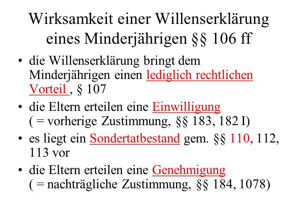 Wirksamkeit einer Willenserklärung eines Minderjährigen §§ 106 ff