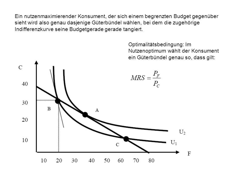 Ein nutzenmaximierender Konsument, der sich einem begrenzten Budget gegenüber sieht wird also genau dasjenige Güterbündel wählen, bei dem die zugehörige Indifferenzkurve seine Budgetgerade gerade tangiert.
