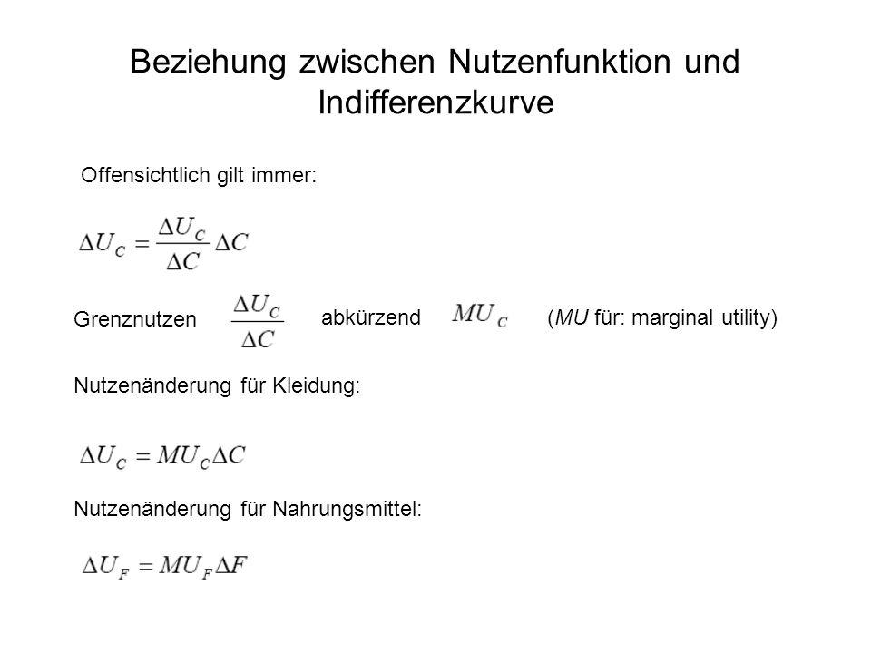Beziehung zwischen Nutzenfunktion und Indifferenzkurve