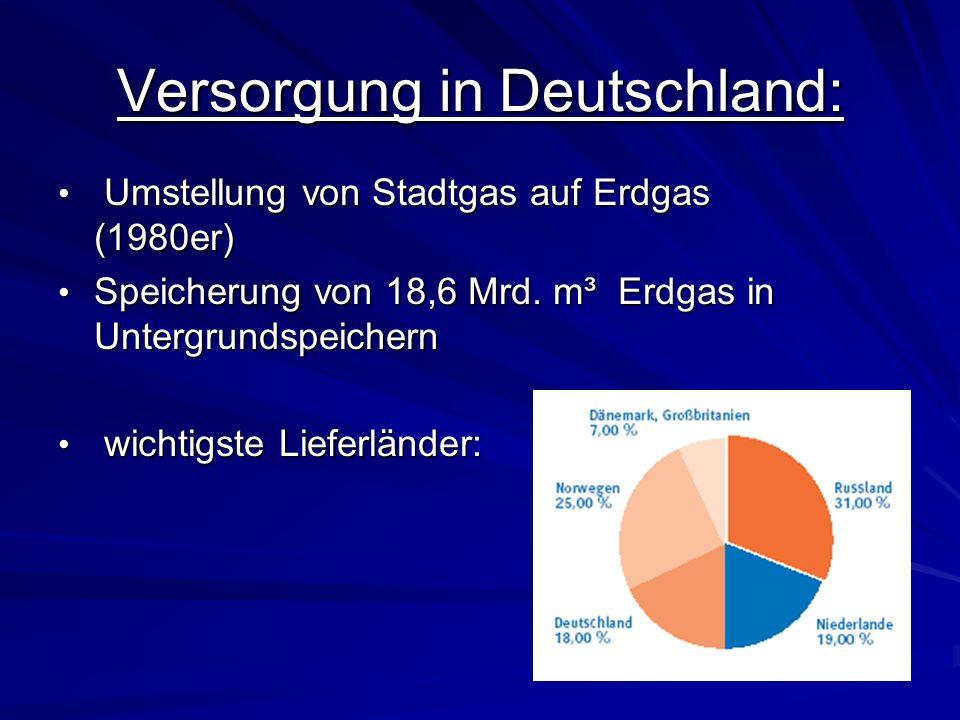 Versorgung in Deutschland: