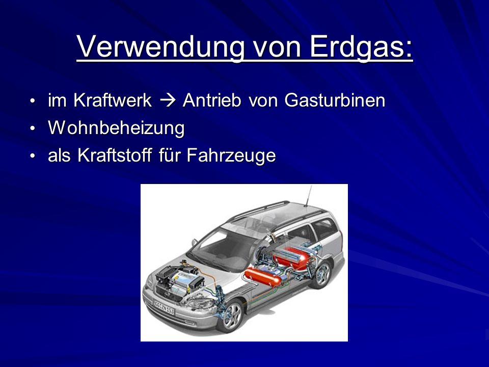 Verwendung von Erdgas: