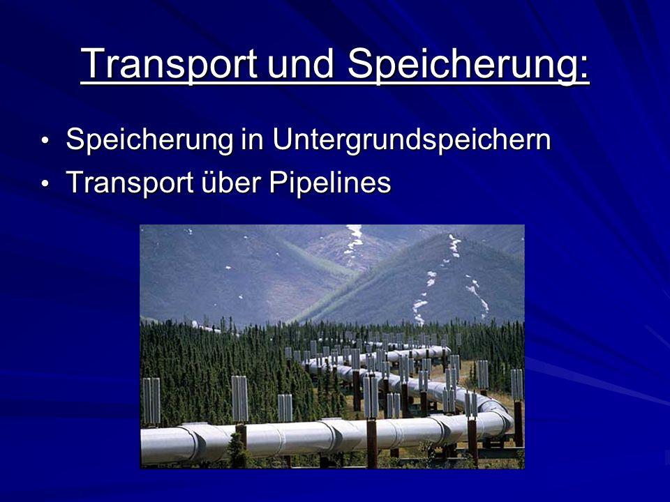 Transport und Speicherung: