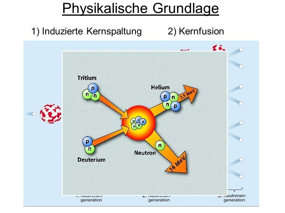 Physikalische Grundlage