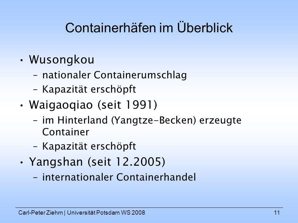Containerhäfen im Überblick