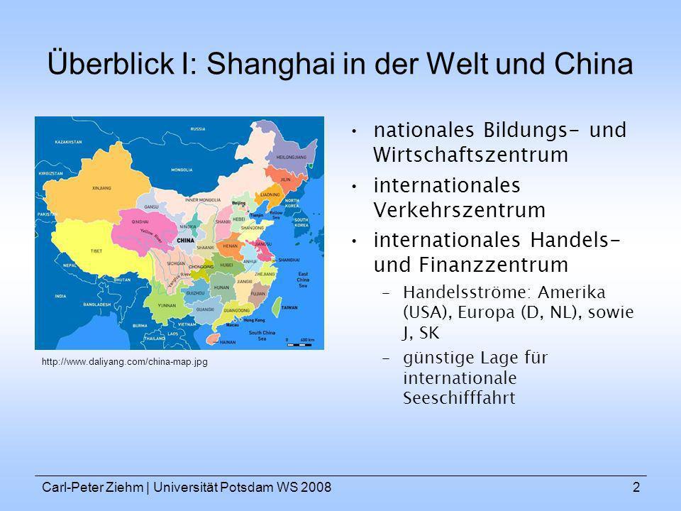 Überblick I: Shanghai in der Welt und China