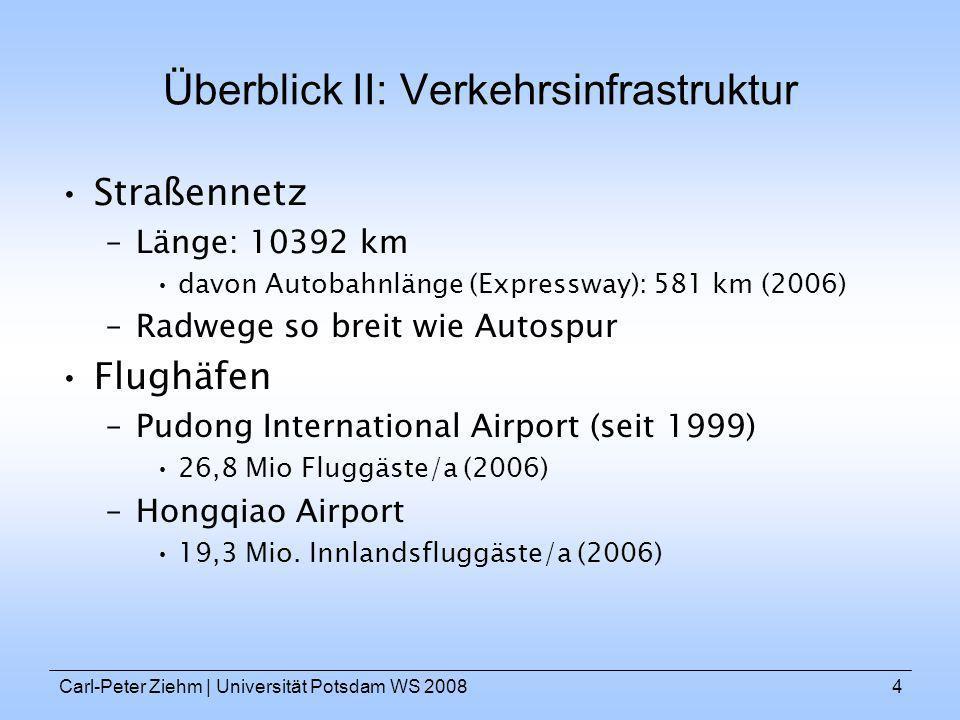 Überblick II: Verkehrsinfrastruktur