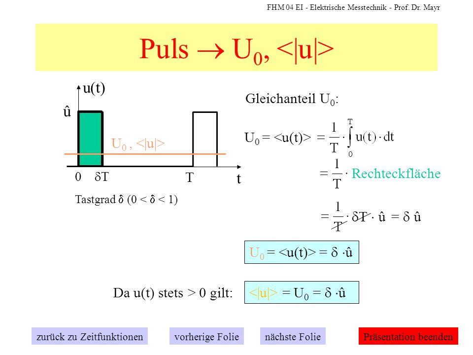 Puls  U0, <|u|> u(t) û t T Gleichanteil U0: Rechteckfläche