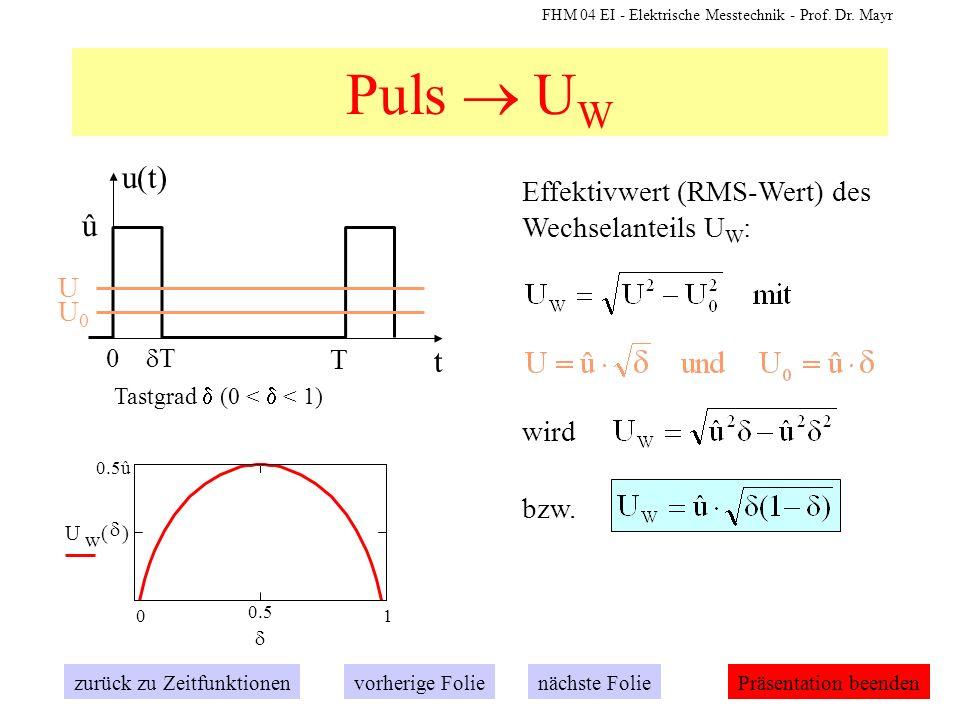 Puls  UW u(t) û t Effektivwert (RMS-Wert) des Wechselanteils UW: U U0