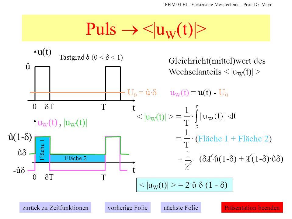 Puls  <|uW(t)|>