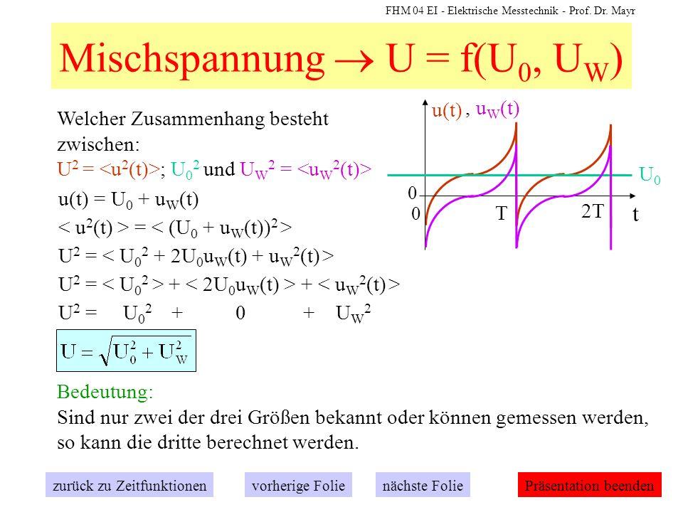 Mischspannung  U = f(U0, UW)