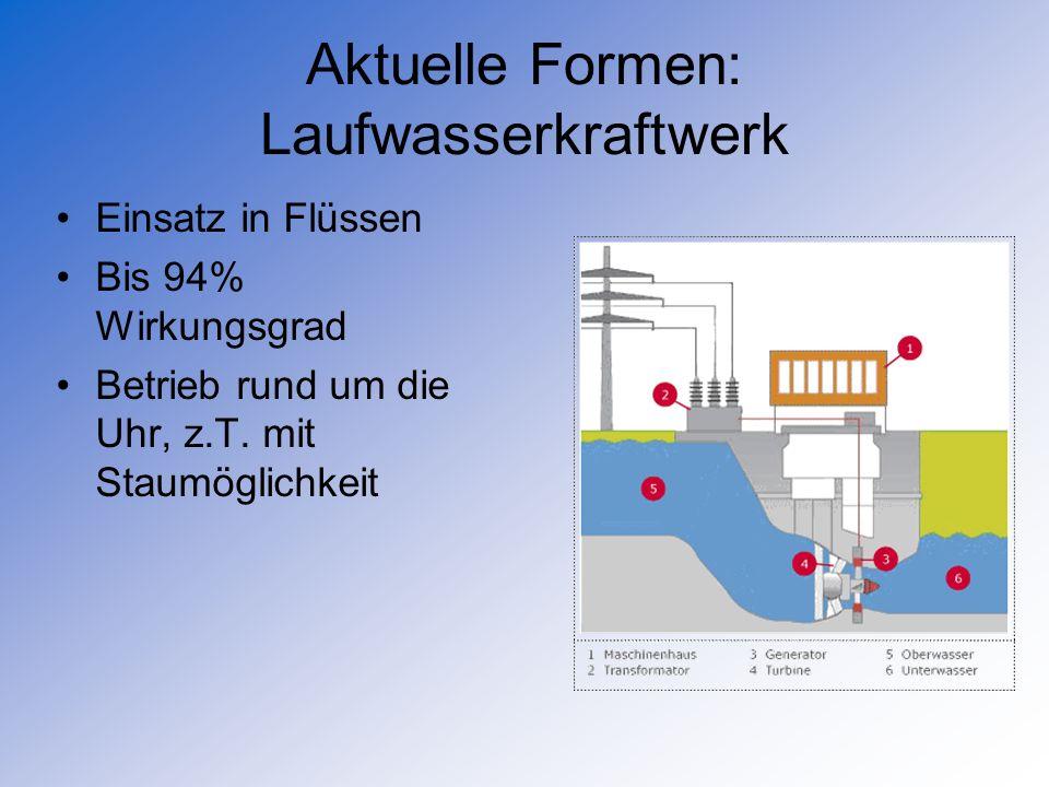 Aktuelle Formen: Laufwasserkraftwerk