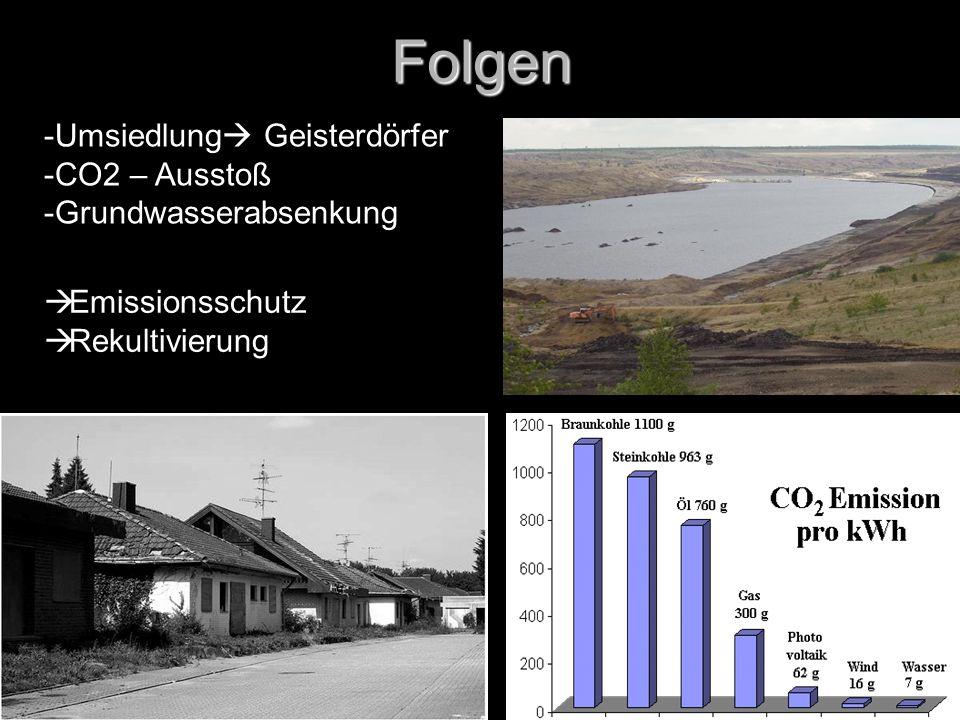 Folgen -Umsiedlung Geisterdörfer CO2 – Ausstoß Grundwasserabsenkung