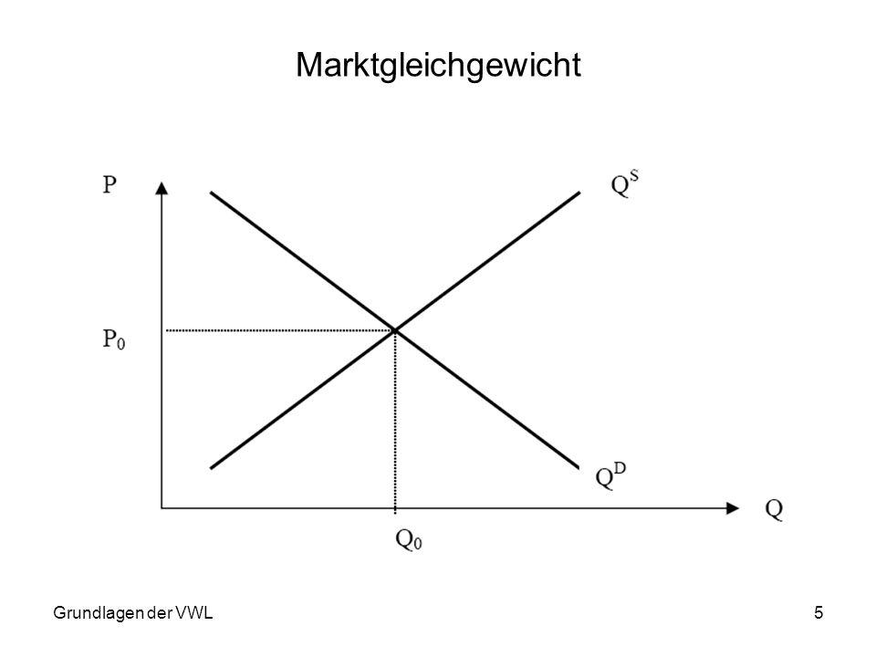 Marktgleichgewicht Grundlagen der VWL