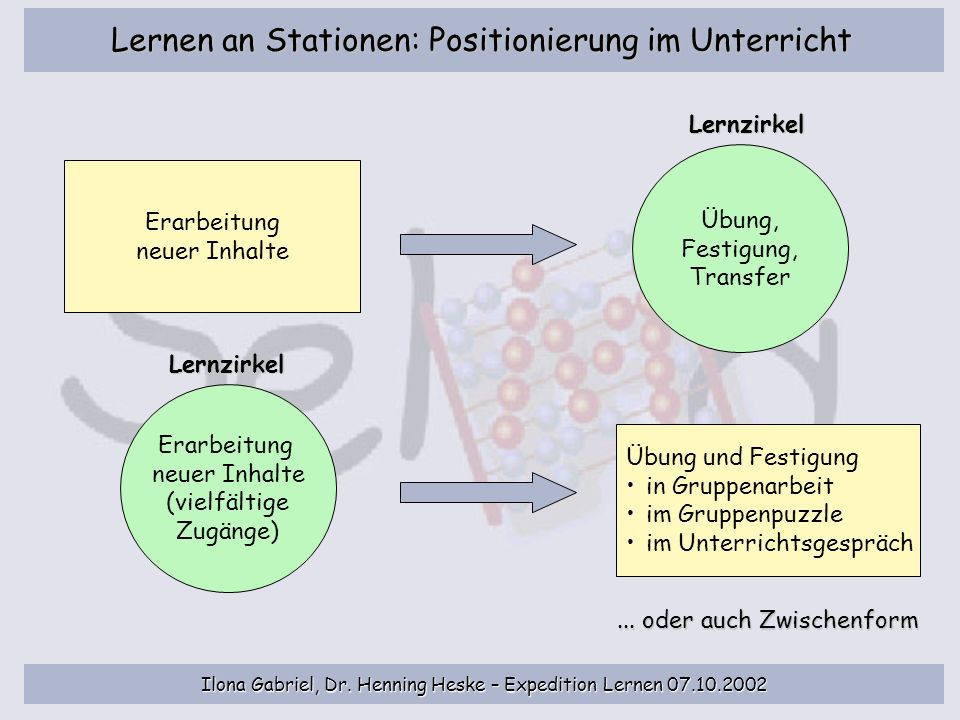 Lernen an Stationen: Positionierung im Unterricht