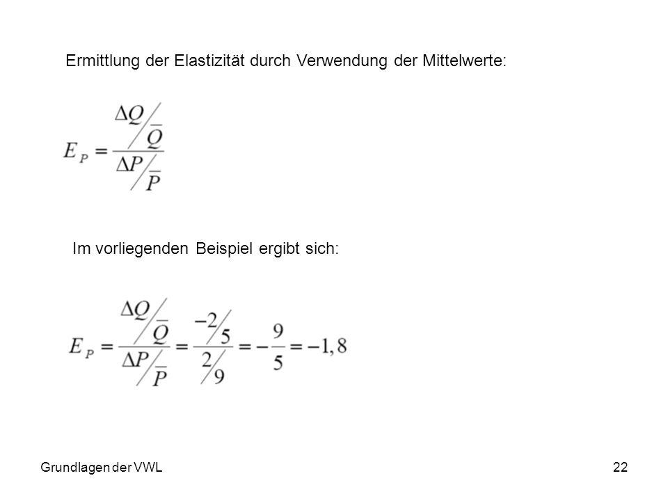 Ermittlung der Elastizität durch Verwendung der Mittelwerte: