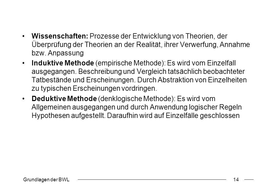 Wissenschaften: Prozesse der Entwicklung von Theorien, der Überprüfung der Theorien an der Realität, ihrer Verwerfung, Annahme bzw. Anpassung