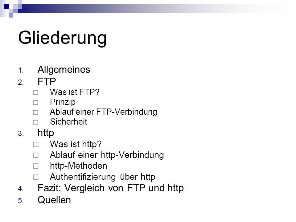 Gliederung Allgemeines FTP http Fazit: Vergleich von FTP und http