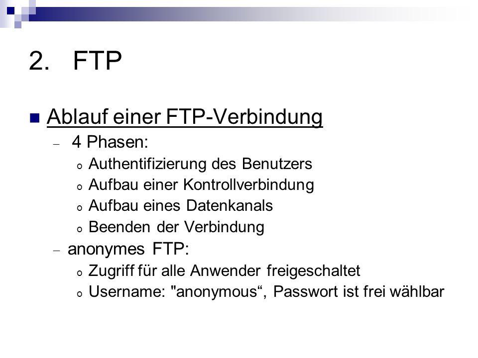 FTP Ablauf einer FTP-Verbindung anonymes FTP: 4 Phasen: