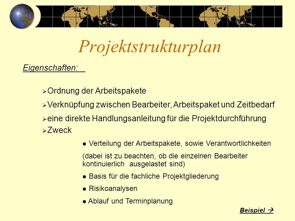 Projektstrukturplan Eigenschaften: Ordnung der Arbeitspakete