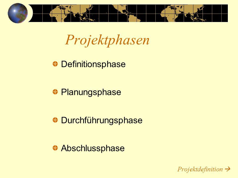 Projektphasen Definitionsphase Planungsphase Durchführungsphase