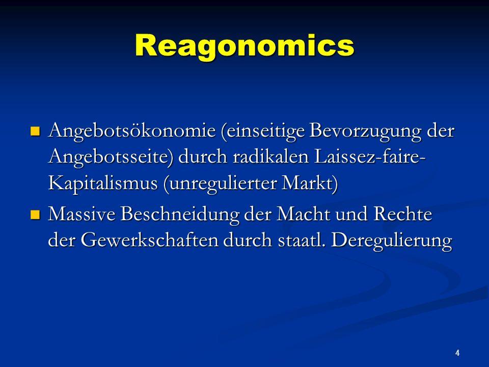 Reagonomics Angebotsökonomie (einseitige Bevorzugung der Angebotsseite) durch radikalen Laissez-faire-Kapitalismus (unregulierter Markt)