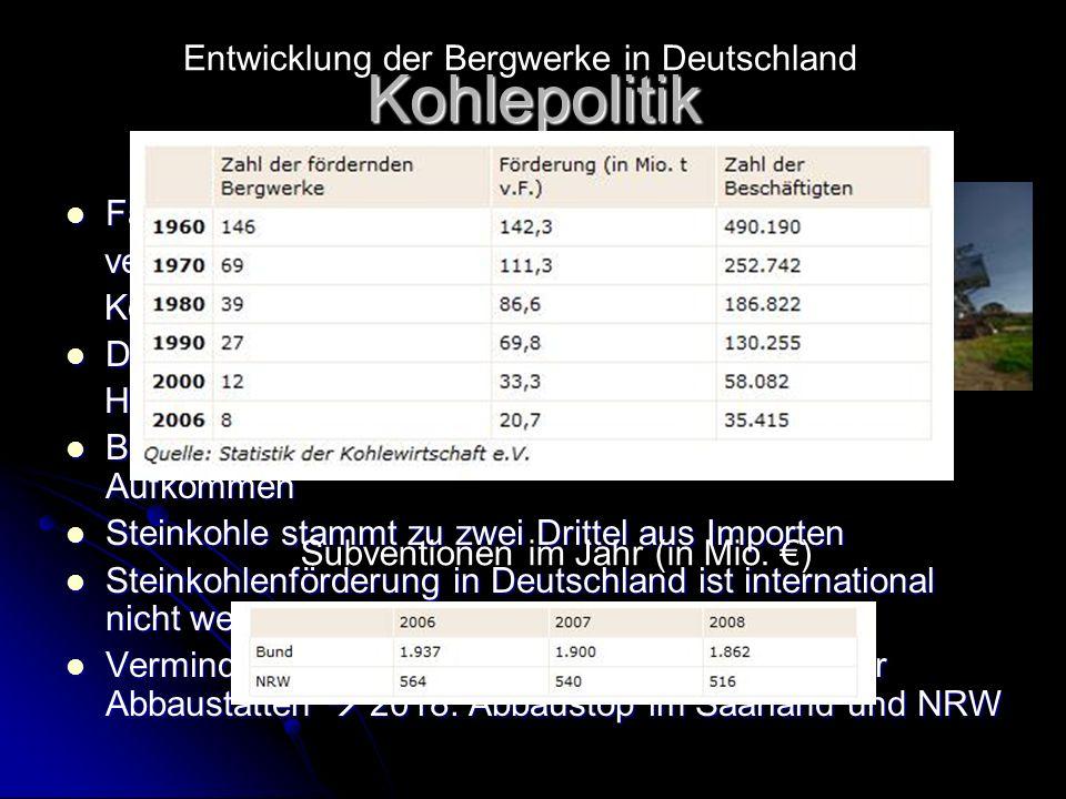 Kohlepolitik Entwicklung der Bergwerke in Deutschland