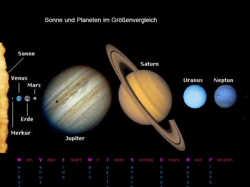 Sonne und Planeten im Größenvergleich