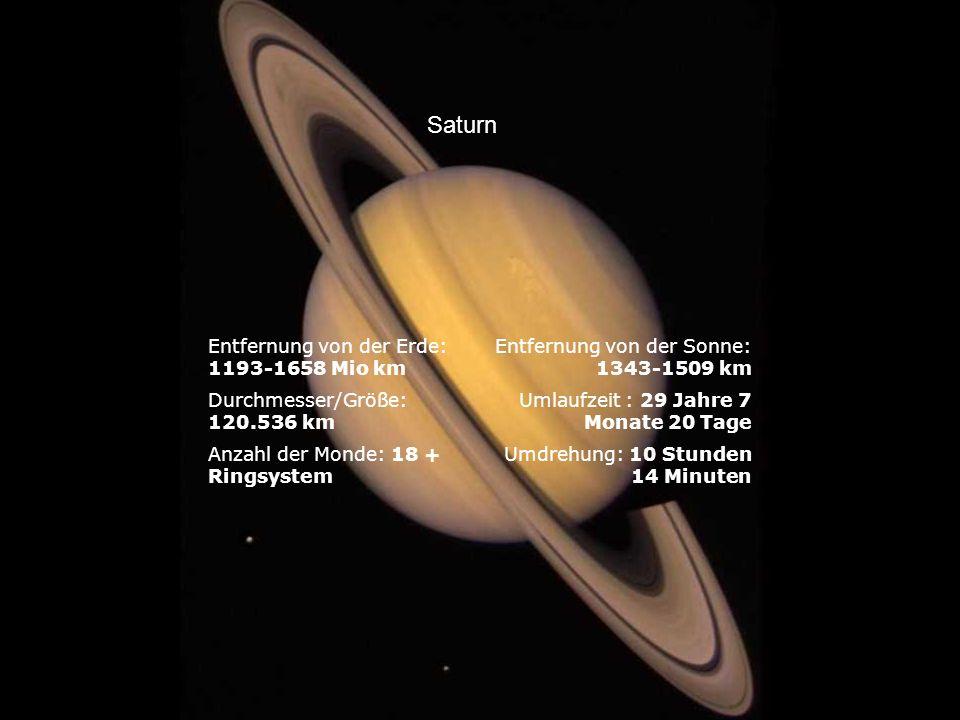 Saturn Entfernung von der Erde: 1193-1658 Mio km