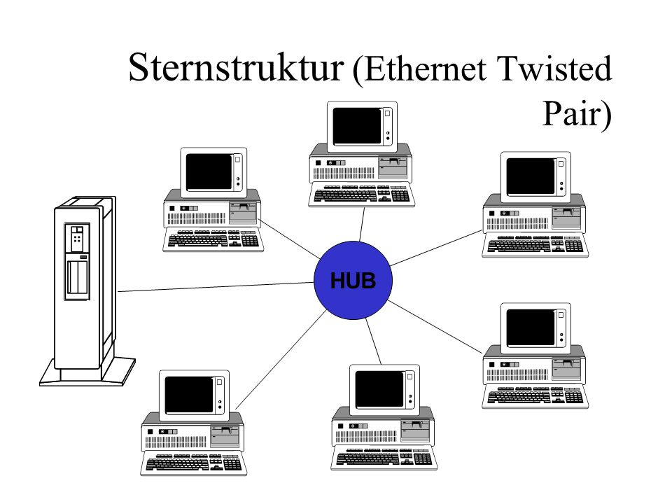 Sternstruktur (Ethernet Twisted Pair)