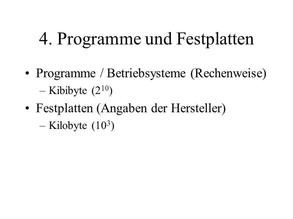 4. Programme und Festplatten