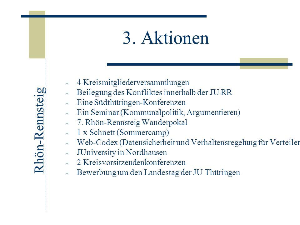 3. Aktionen Rhön-Rennsteig 4 Kreismitgliederversammlungen