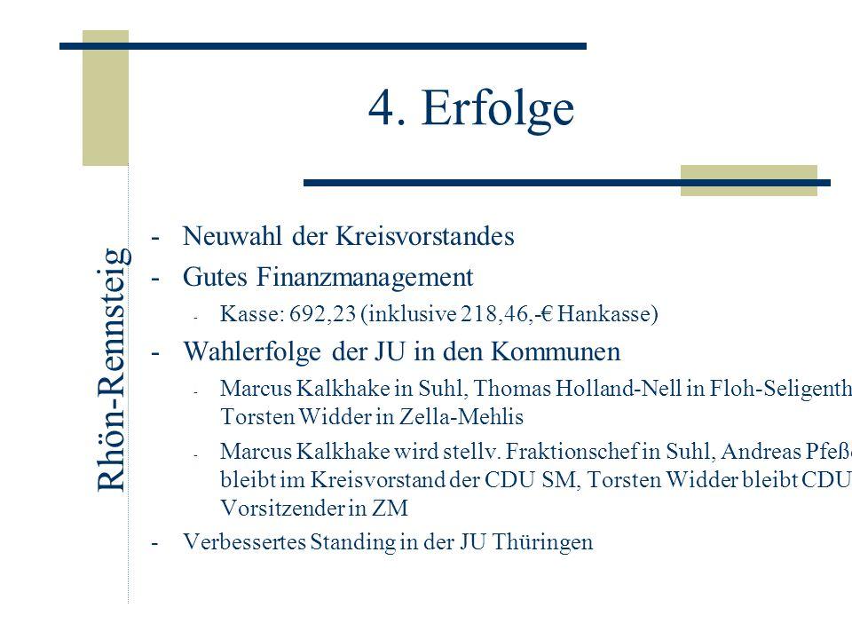 4. Erfolge Rhön-Rennsteig Neuwahl der Kreisvorstandes