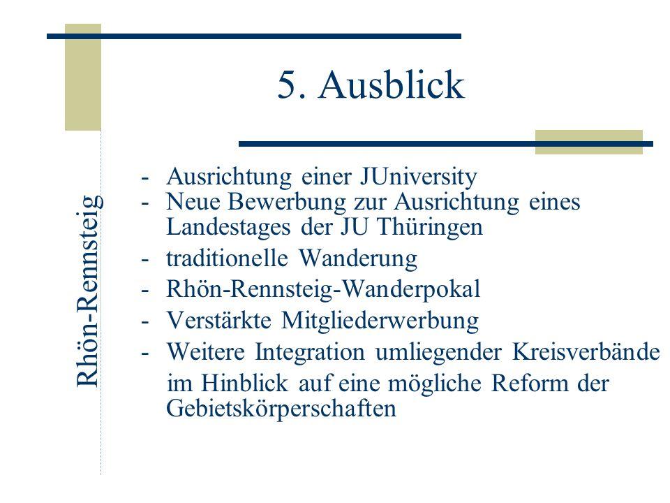 5. Ausblick Rhön-Rennsteig Ausrichtung einer JUniversity