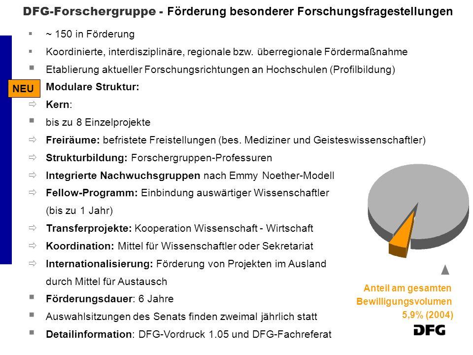 DFG-Forschergruppe - Förderung besonderer Forschungsfragestellungen