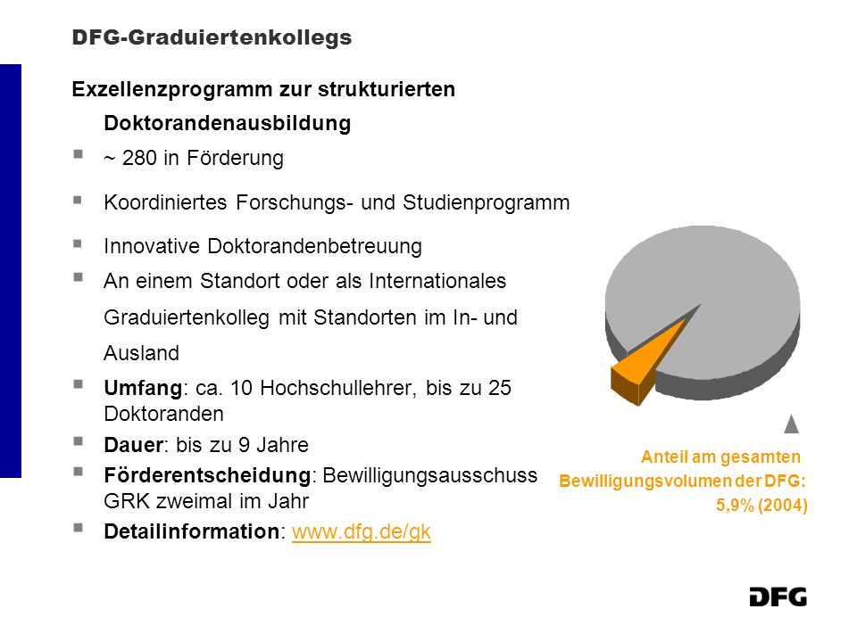 DFG-Graduiertenkollegs