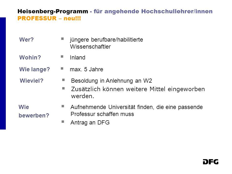 Heisenberg-Programm - für angehende Hochschullehrer/innen PROFESSUR – neu!!!